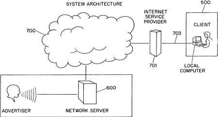 illustratie bij Backwebs tegen Microsoft ingezette patent