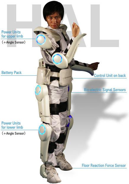 HAL-mechsuit van de Japanse firma Cyberdyne