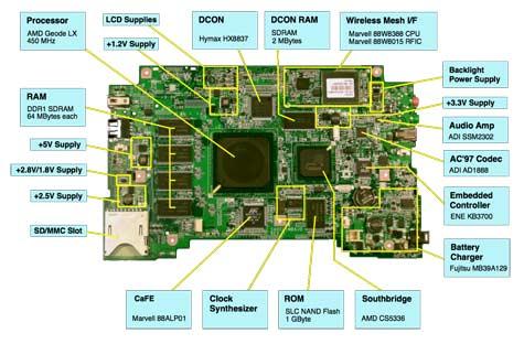 OLPC's XO-1-moederbord