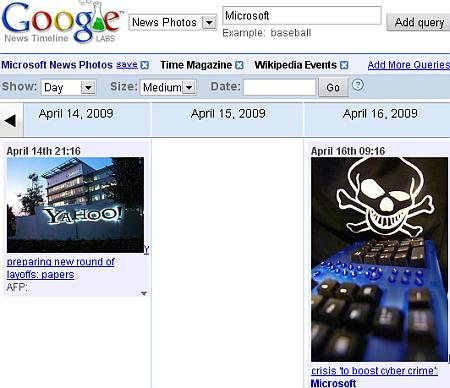 Microsoft-nieuwsplaatjes uit Google Labs News Timeline