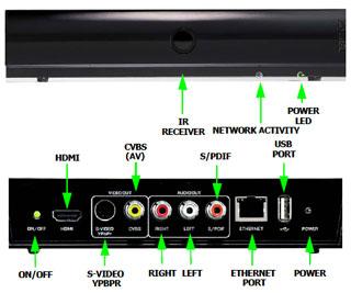 ZyXEL DMA-2500 mediaspeler