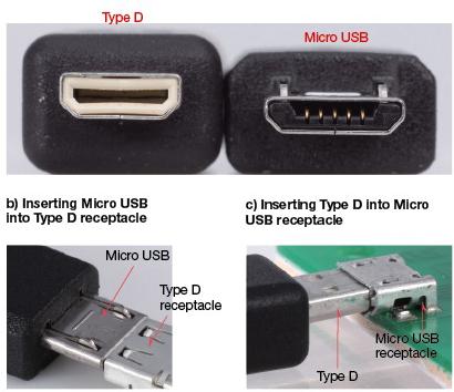 Hdmi Type D versus Micro USB