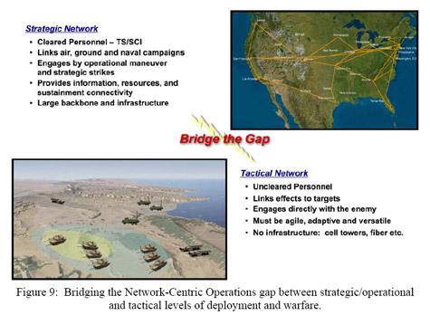 Darpa Strategic Plan 2009
