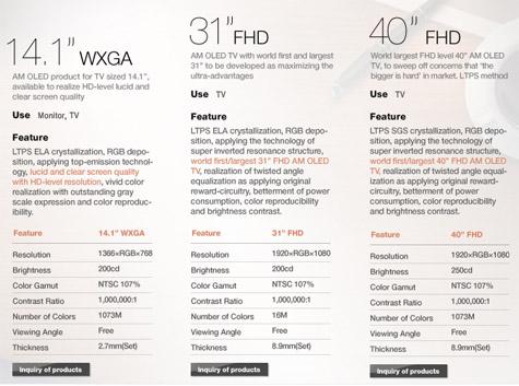 Samsung amoled tv-panelen massaproductie