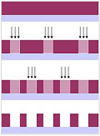 Double patterning, of dubbele etspatronen