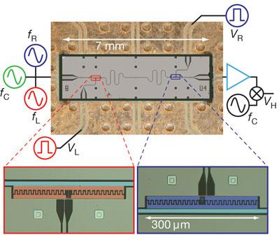 Quantumprocessor met twee qubits