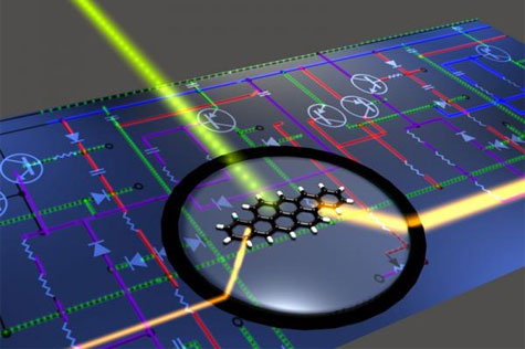 Optische moleculaire transistor