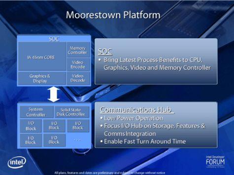 Intel Moorestown slide