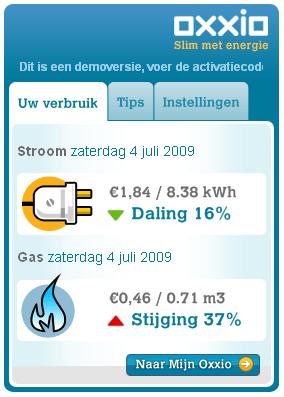 Oxxio EnergieMonitor widget