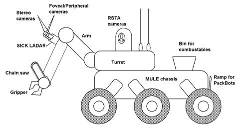 EATR-diagram