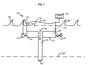 Orkaanpreventie Badkuip-patent