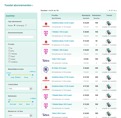 Telecom Pricewatch abonnementen