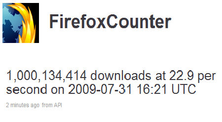 1 miljard Firefox downloads