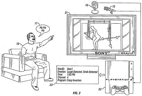 Sony emotiedetectie patent