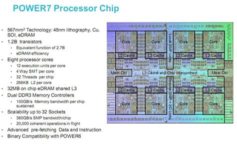 IBM Power7 specificaties