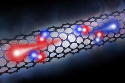 Fotovoltaïsche cel van koolstofnanobuis