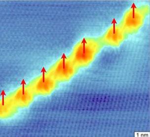 Elektronen in de randen van grafiet zorgen voor magnetisme