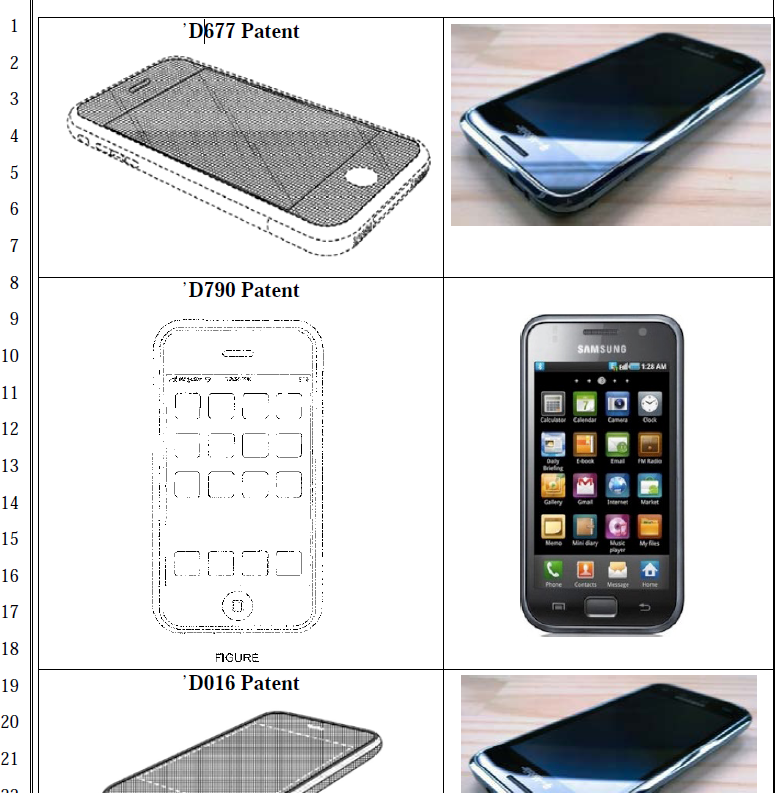 Apple Klaagt Samsung Aan Om Gelijkenissen Iphone En Galaxy S