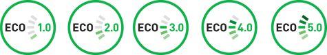 Vodafones Eco-score voor op telefoons