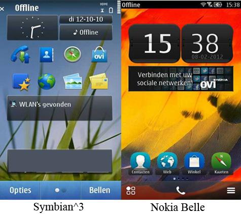 Symbian^3 en Nokia Belle - homescreen