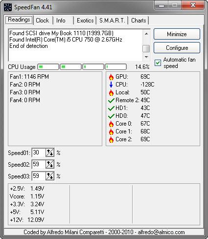 Speedfan 4.43 Free Download