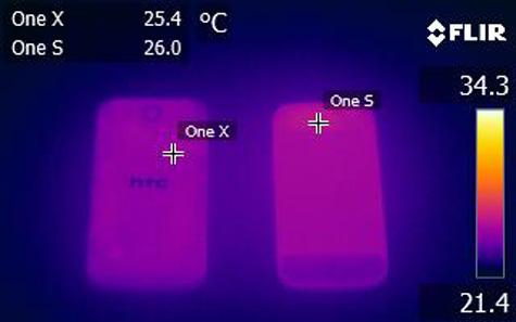 Warmtecamera HTC One X en One S