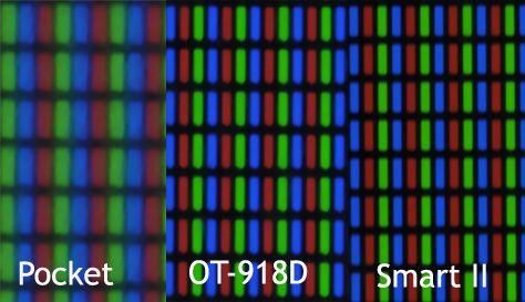 Supixels schermen