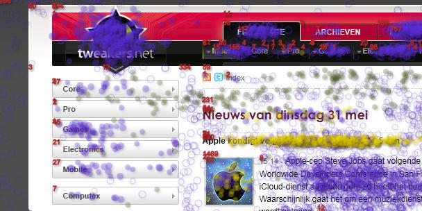 Heatmap van frontpage