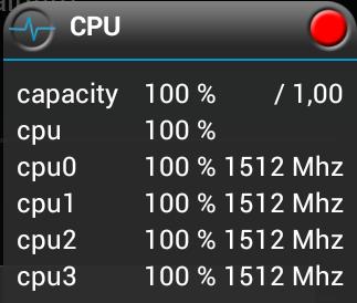 Cpu-belasting Nexus 4