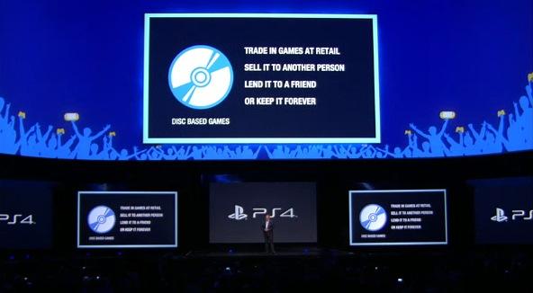Sony: je mag games doorverkopen