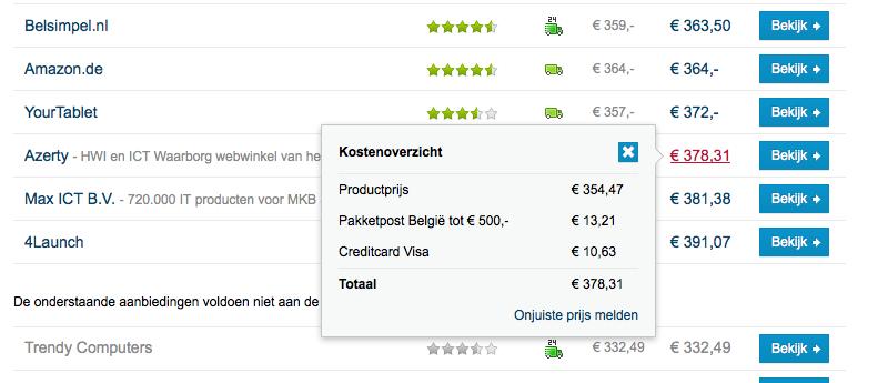 Tweakers Belgie Totale Kosten