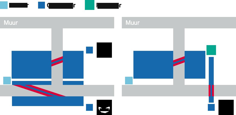 Repeaters in een draadloos domoticanetwerk