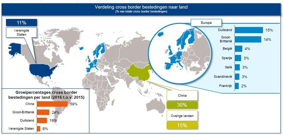 Nederlandse Bestedingen Chinese Webshops Groeien Met 59 Procent It