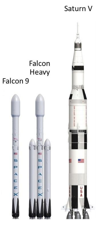 Falcon vs Saturn 5