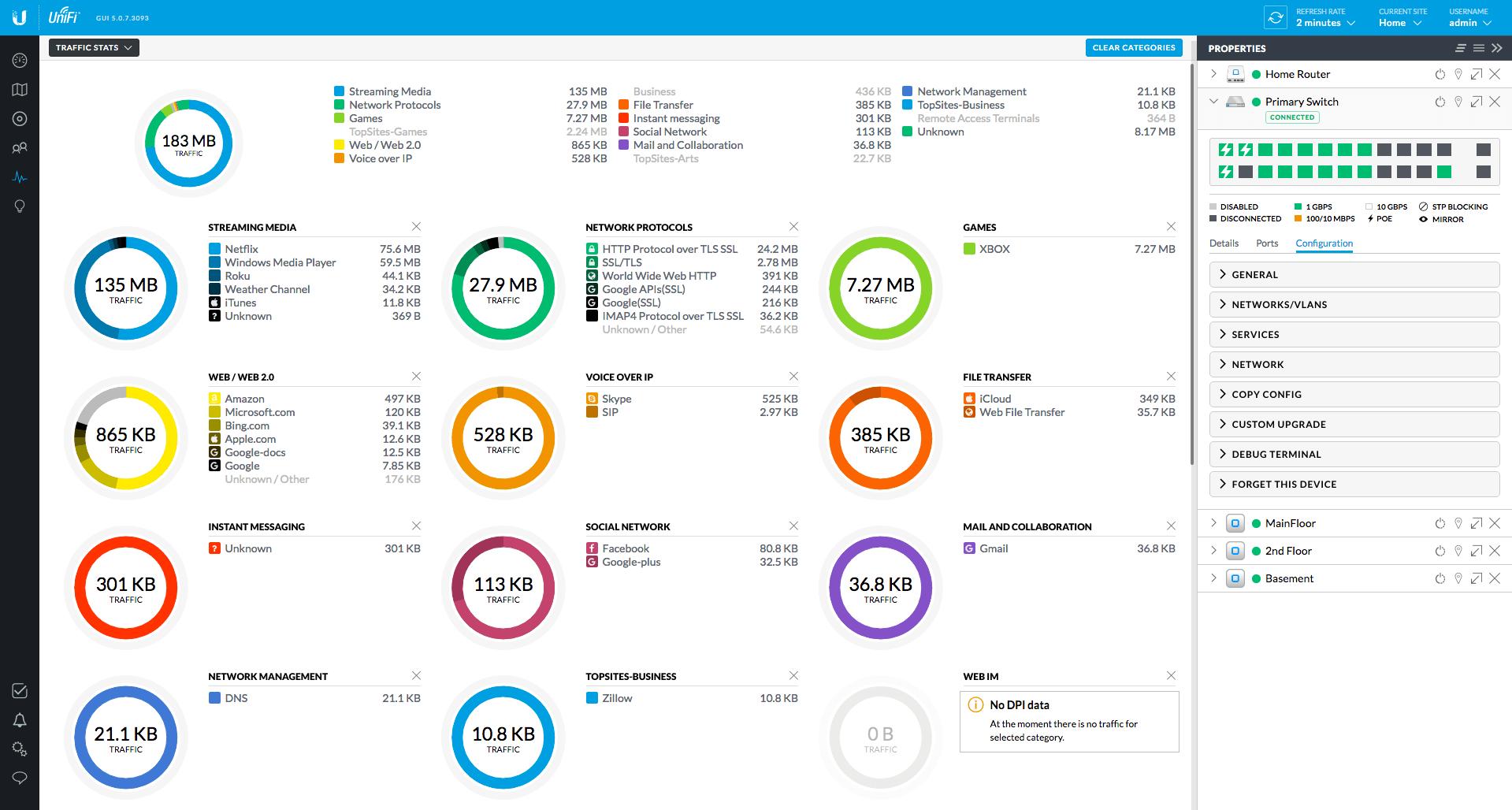 Software-update: UniFi 5 7 20 - Computer - Downloads - Tweakers