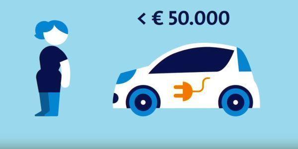 Anwb Prijs Elektrische Auto Is Nog Altijd Obstakel Voor Nederlandse