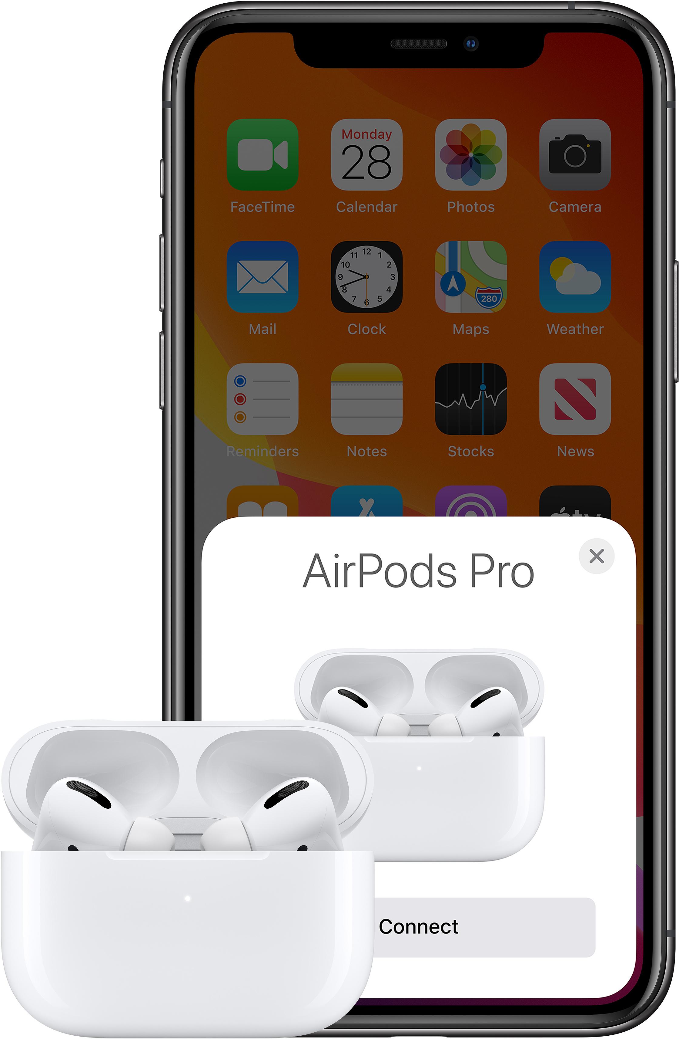 Apple AirPods Pro (Wit) - Prijzen - Tweakers
