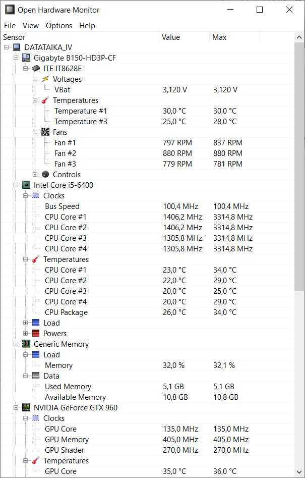 Open Hardware Monitor
