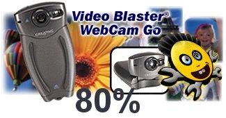 webcam score