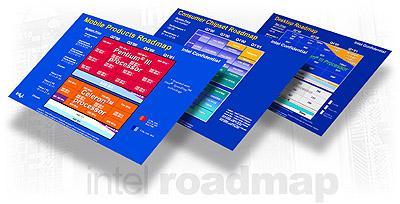 Intel Roadmap mei 2000 - roadmap pic