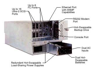MegaRam-5000 solid state HD
