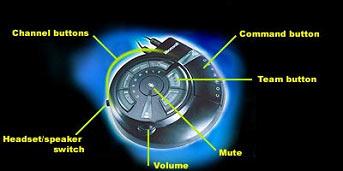 GameVoice control unit