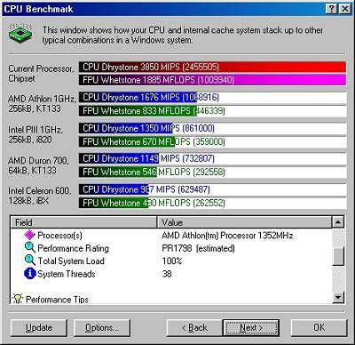 SiSoft Sandra - Thunderbird 1350MHz
