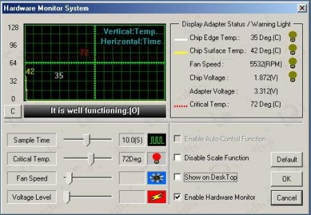 WinFast Geforce2 MX - Hardware Monitor System