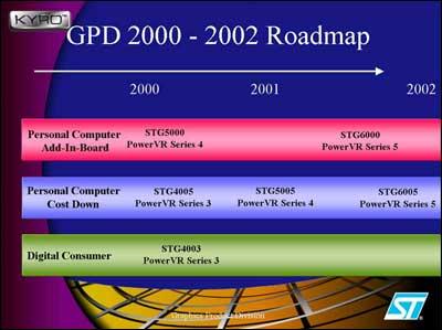 Kyro roadmap 2000 - 2002