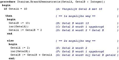 Itanium - Branch codesample