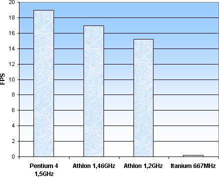 Itanium - FlaskMPEG - HighQ Optimized