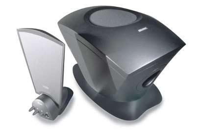 Benwin GX-6 Flat Panel Speaker