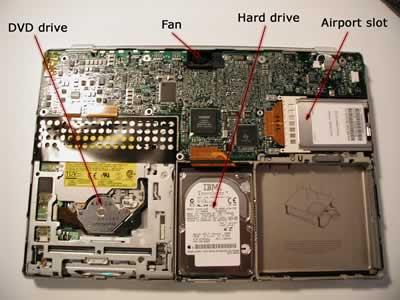 Powerbook G4 onderkant