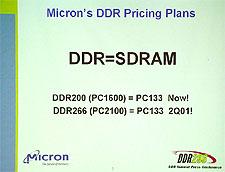 WinHEC 2001: Micron DDR prijzen